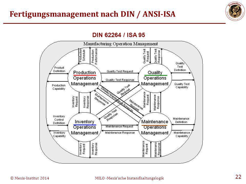 Fertigungsmanagement nach DIN / ANSI-ISA
