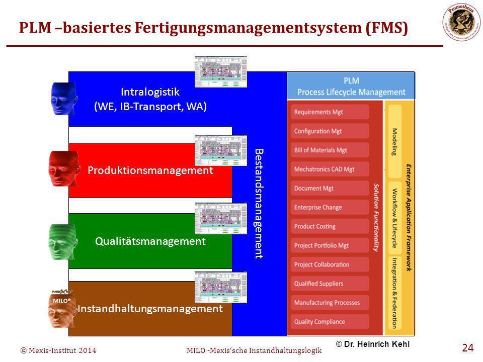 PLM –basiertes Fertigungsmanagementsystem (FMS)