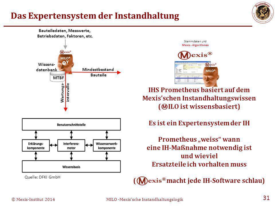 Das Expertensystem der Instandhaltung