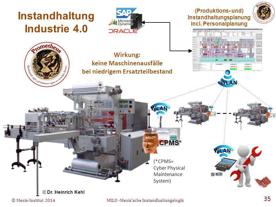 Instandhaltung Industrie 4.0
