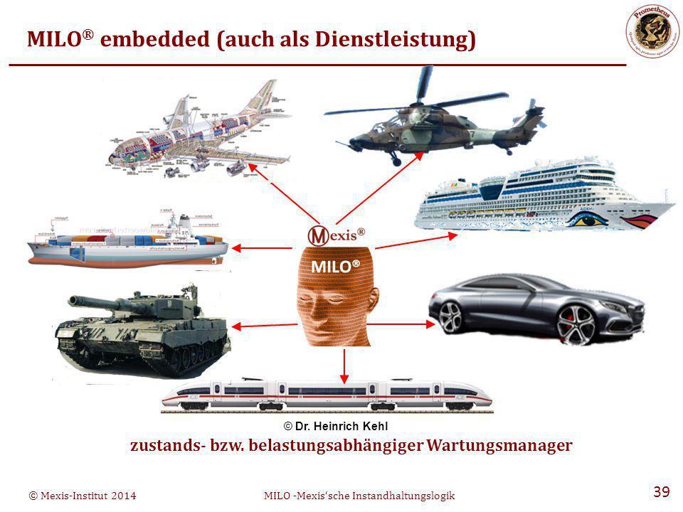 MILO® embedded (auch als Dienstleistung)
