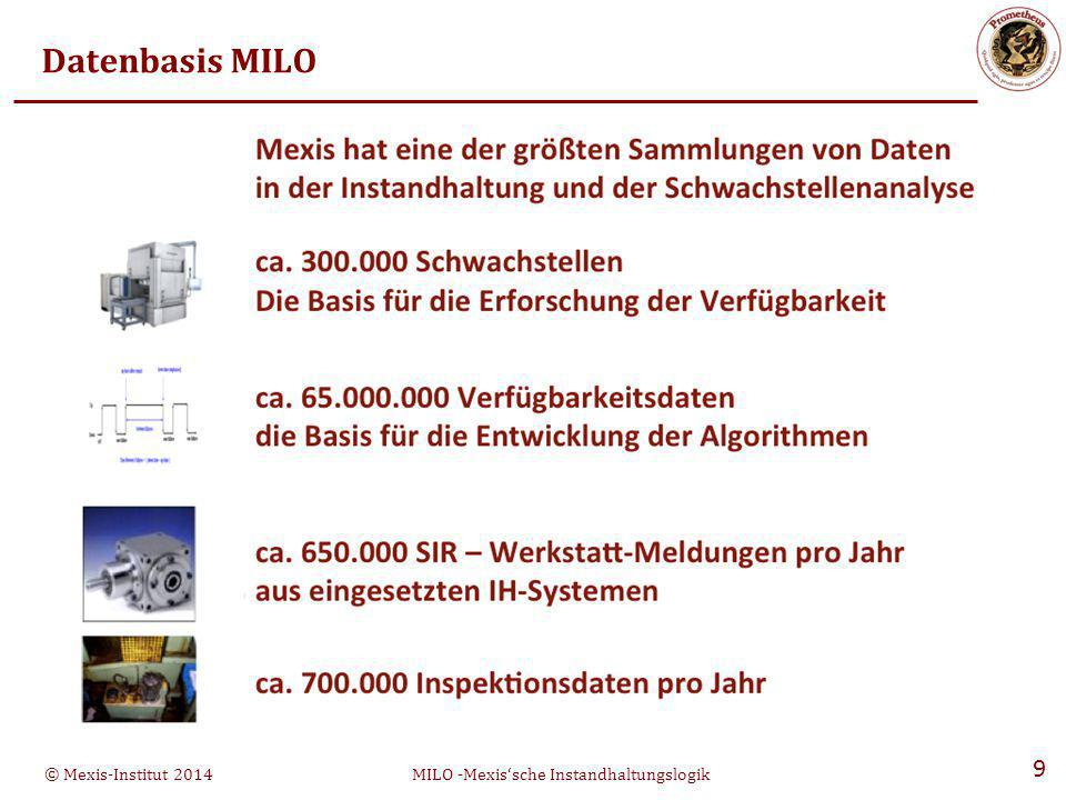 Datenbasis MILO