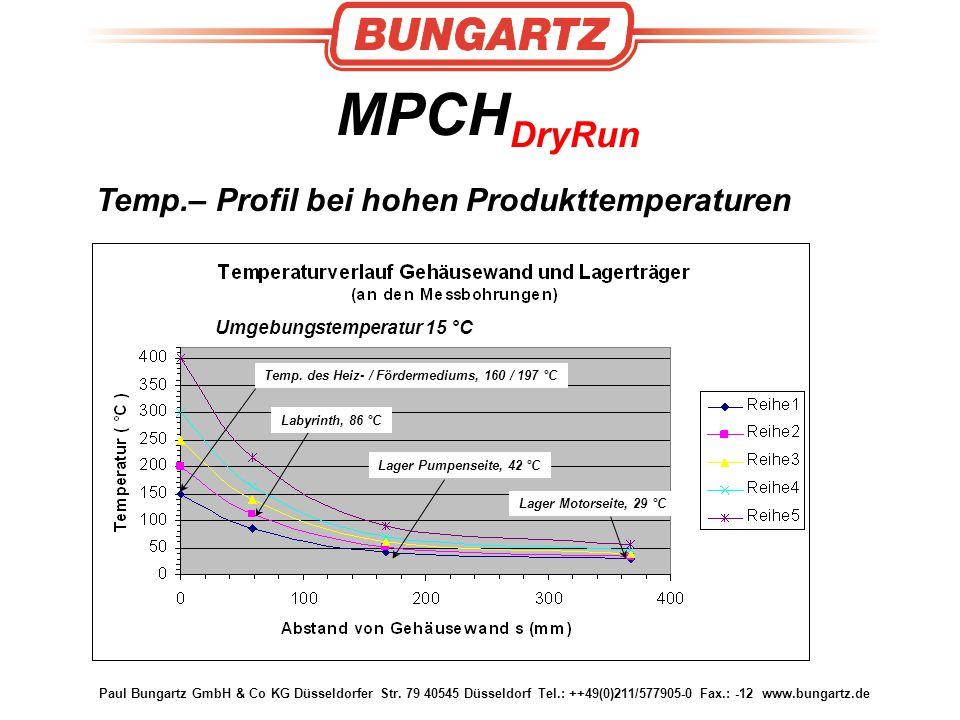 MPCHDryRun Temp.– Profil bei hohen Produkttemperaturen