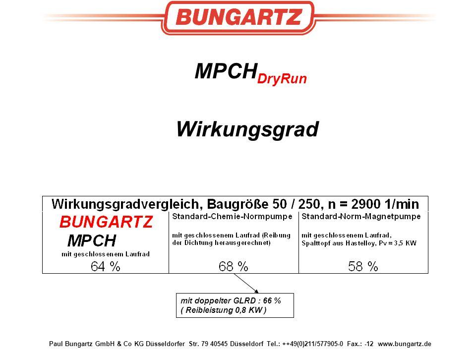 Wirkungsgrad MPCHDryRun mit doppelter GLRD : 66 %
