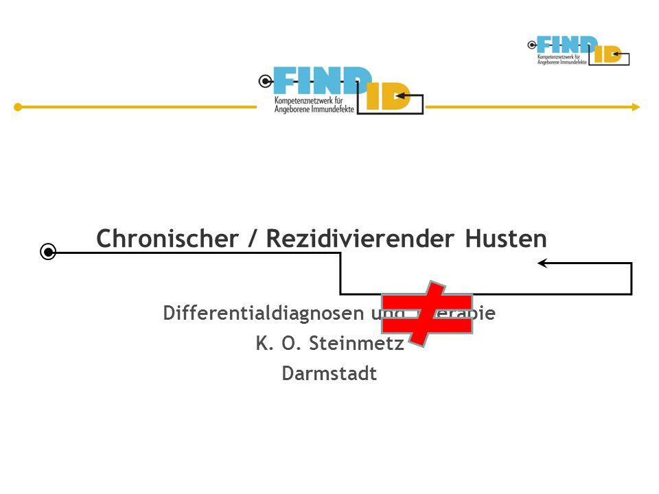 Chronischer / Rezidivierender Husten