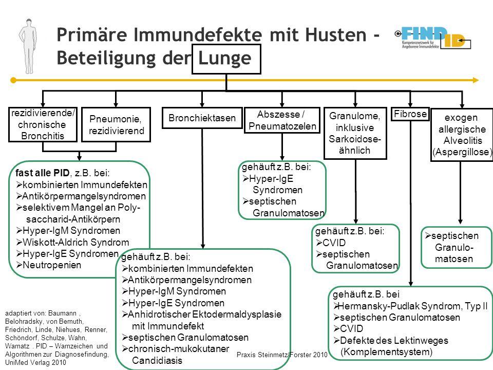 Primäre Immundefekte mit Husten - Beteiligung der Lunge