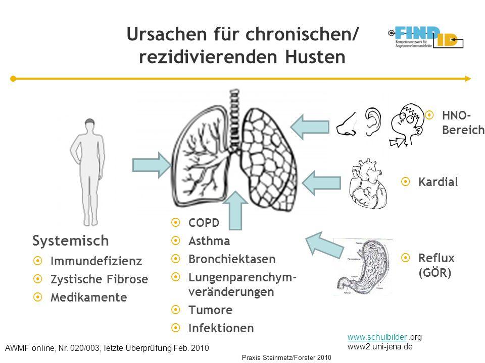 Ursachen für chronischen/ rezidivierenden Husten