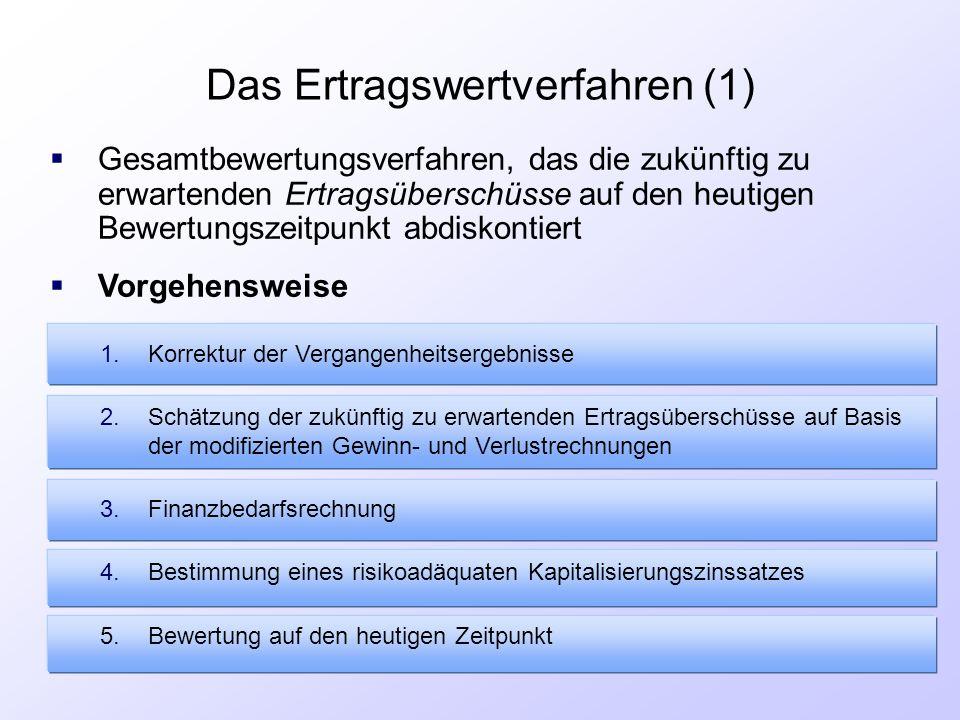 Das Ertragswertverfahren (1)