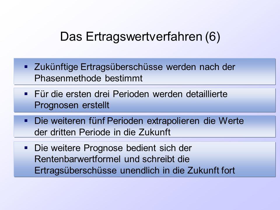 Das Ertragswertverfahren (6)
