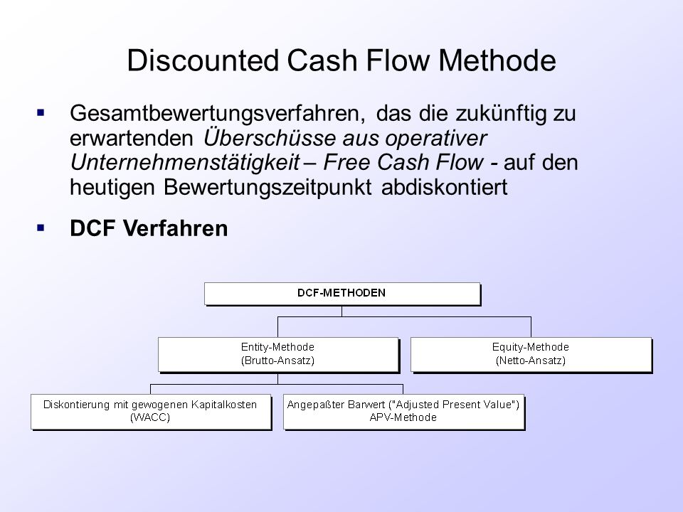 Discounted Cash Flow Methode