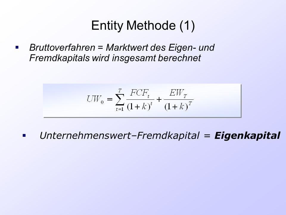 Entity Methode (1) Bruttoverfahren = Marktwert des Eigen- und Fremdkapitals wird insgesamt berechnet.
