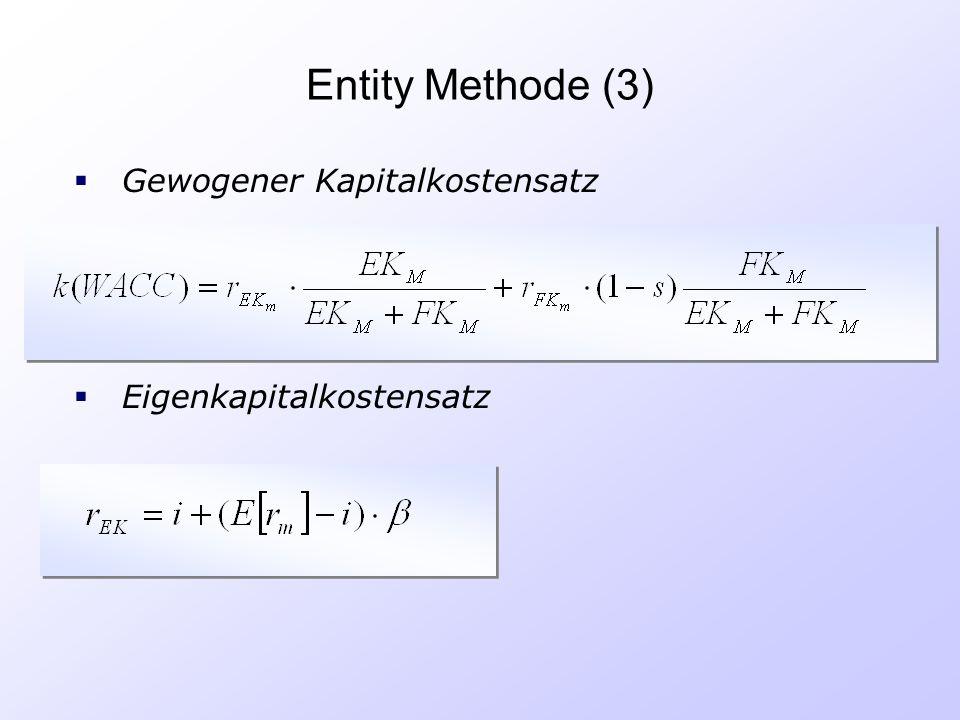 Entity Methode (3) Gewogener Kapitalkostensatz Eigenkapitalkostensatz