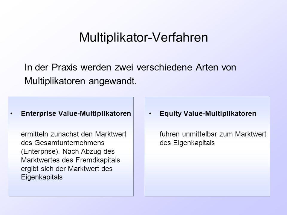 Multiplikator-Verfahren
