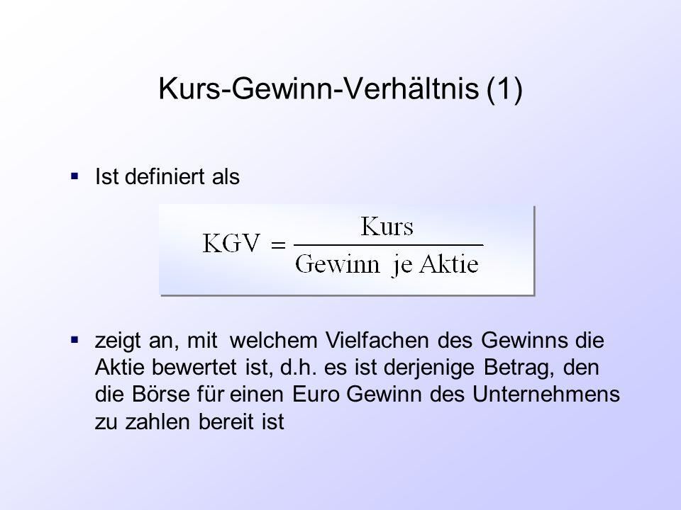 Kurs-Gewinn-Verhältnis (1)