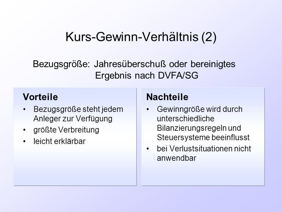 Kurs-Gewinn-Verhältnis (2)