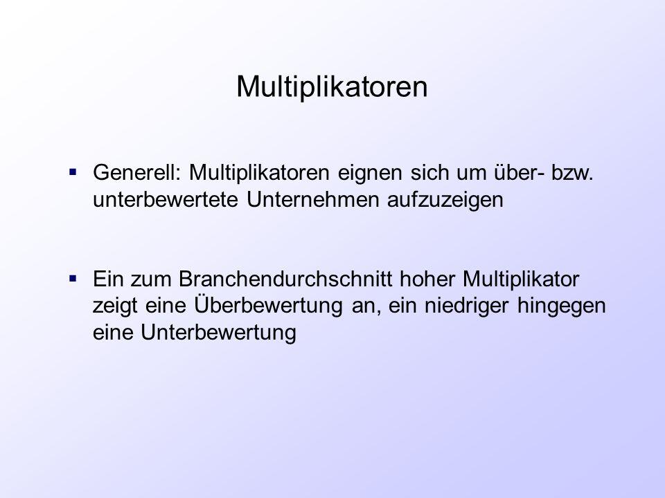 Multiplikatoren Generell: Multiplikatoren eignen sich um über- bzw. unterbewertete Unternehmen aufzuzeigen.