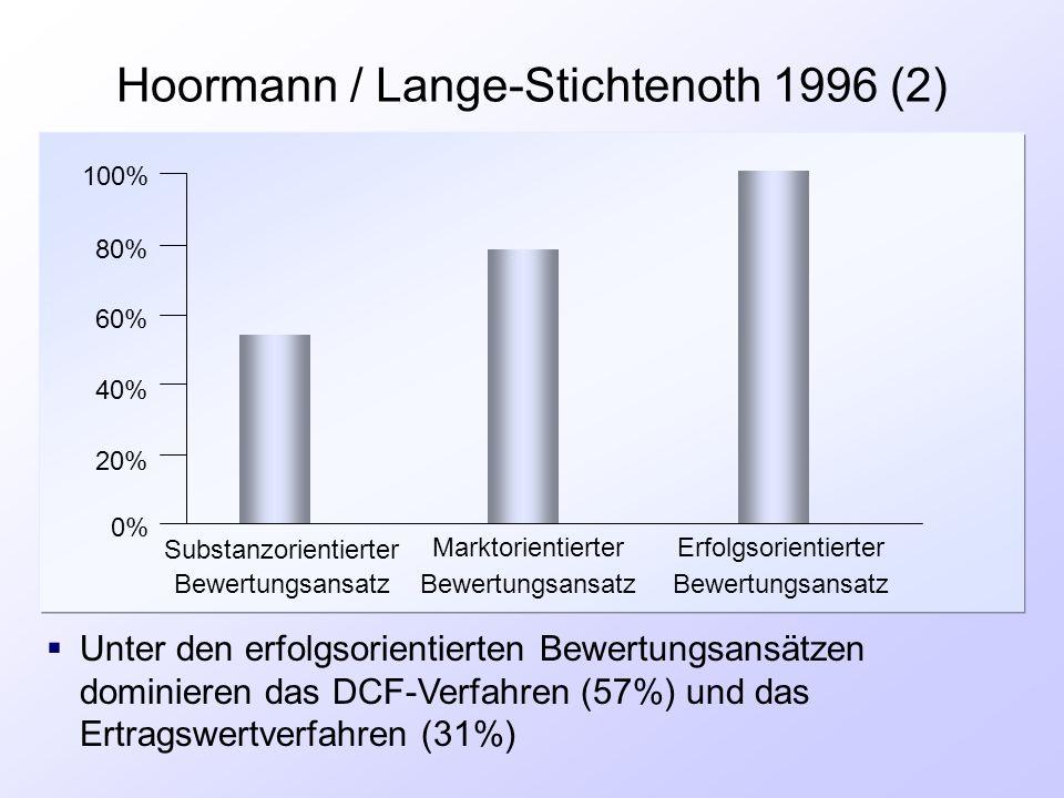 Hoormann / Lange-Stichtenoth 1996 (2)