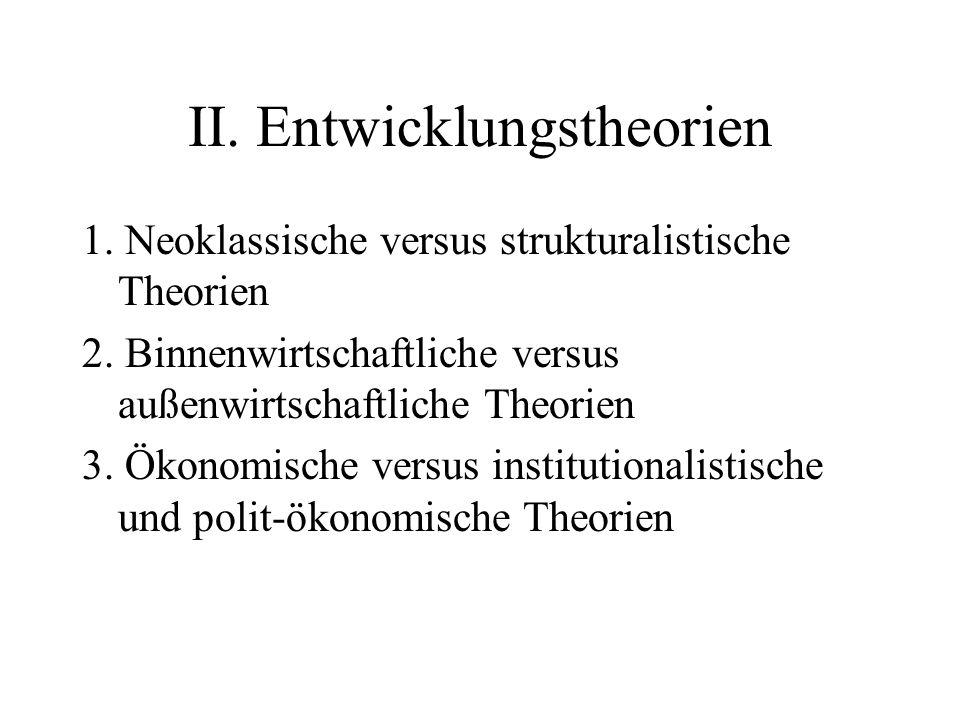 II. Entwicklungstheorien