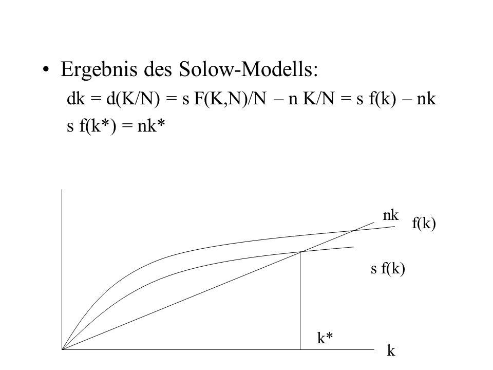 Ergebnis des Solow-Modells: