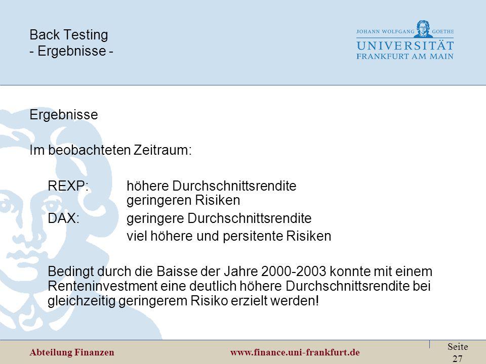 Back Testing - Ergebnisse -
