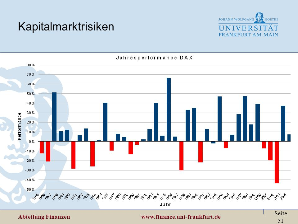 Kapitalmarktrisiken