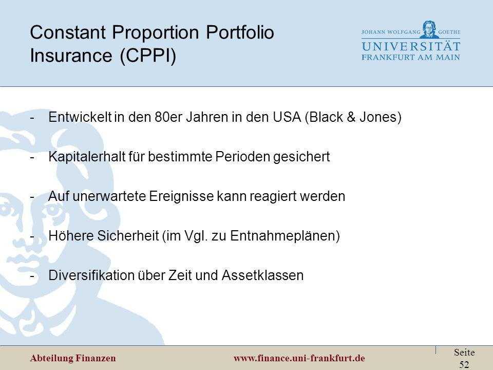 Constant Proportion Portfolio Insurance (CPPI)