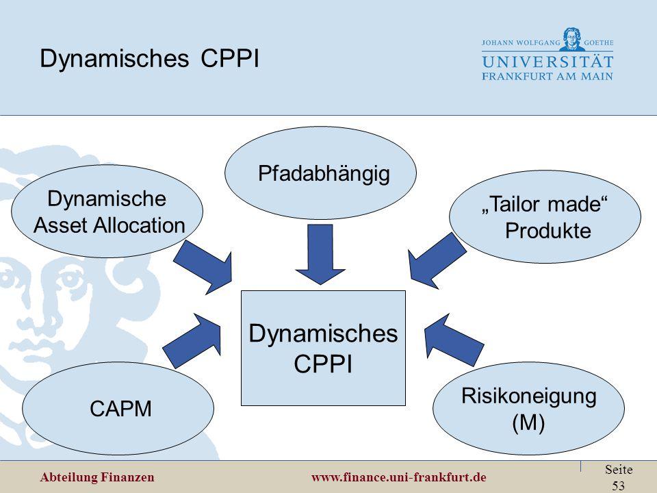 Dynamisches CPPI Dynamisches CPPI Pfadabhängig Dynamische