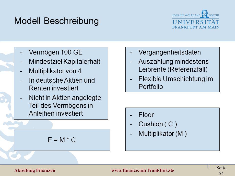 Modell Beschreibung Vermögen 100 GE Mindestziel Kapitalerhalt