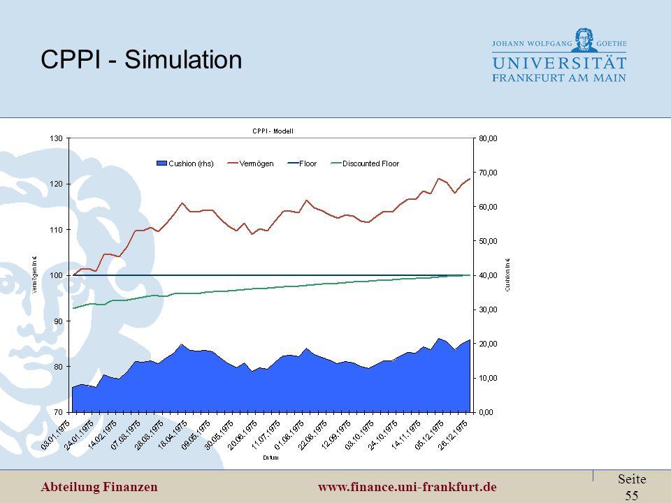 CPPI - Simulation