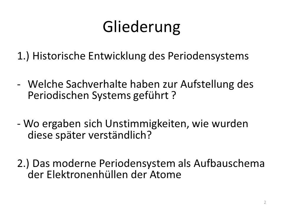 Gliederung 1.) Historische Entwicklung des Periodensystems