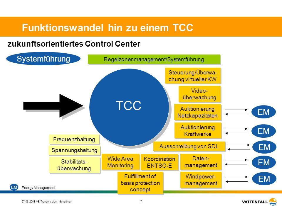 Funktionswandel hin zu einem TCC