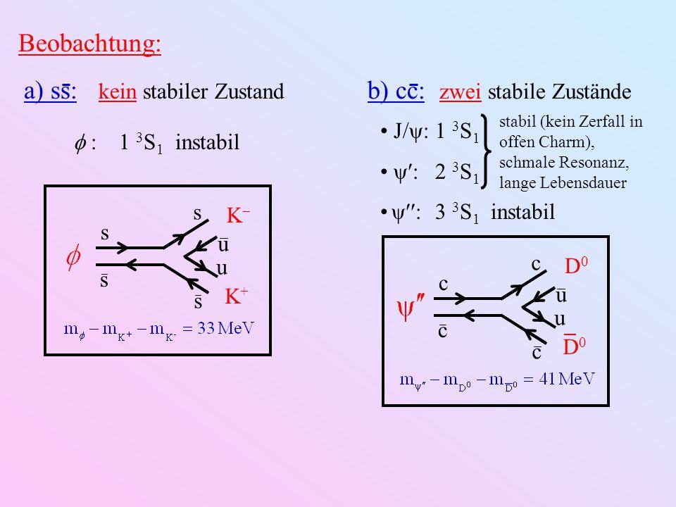 b) cc: zwei stabile Zustände