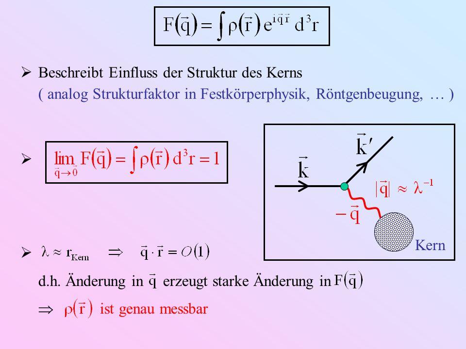 Beschreibt Einfluss der Struktur des Kerns