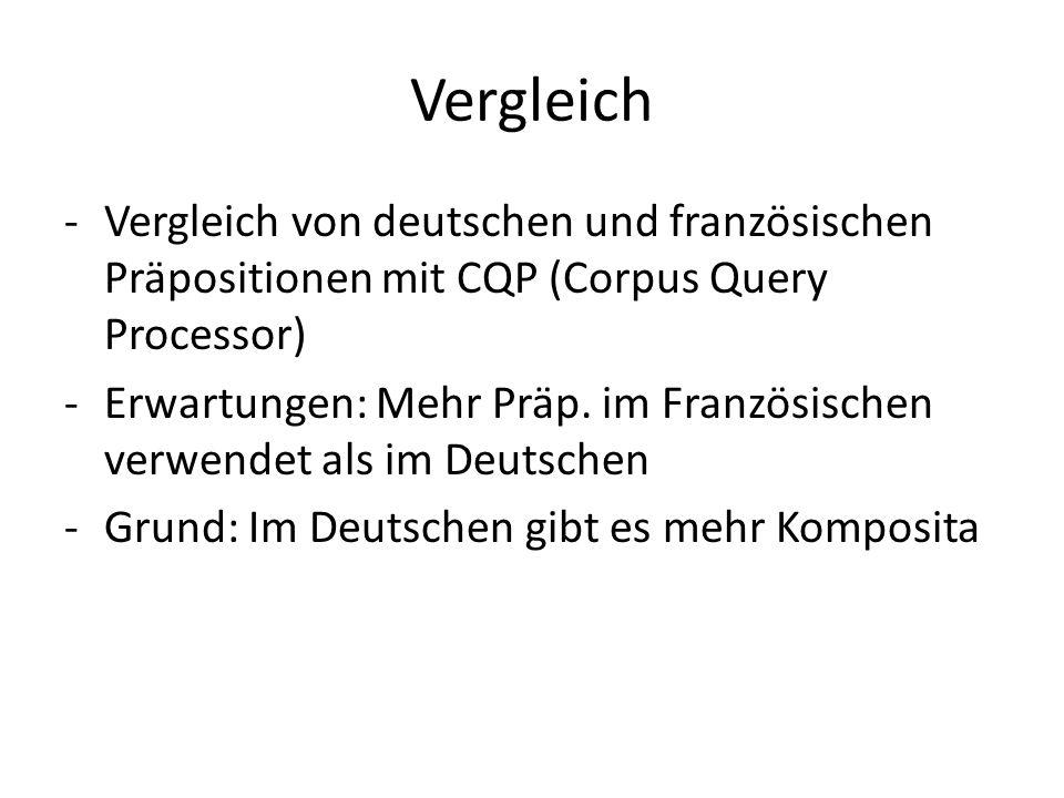 Vergleich Vergleich von deutschen und französischen Präpositionen mit CQP (Corpus Query Processor)