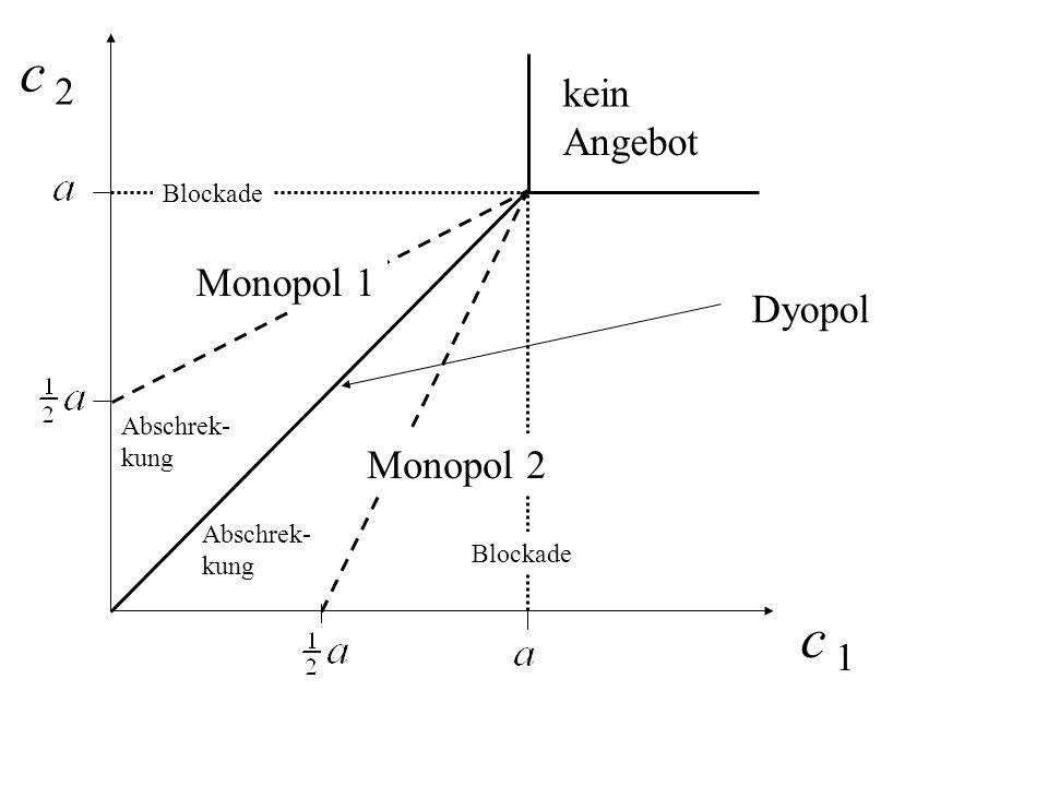 c 2 c 1 kein Angebot Monopol 1 Dyopol Monopol 2 Blockade Abschrek-