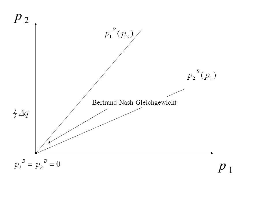 p 2 Bertrand-Nash-Gleichgewicht p 1