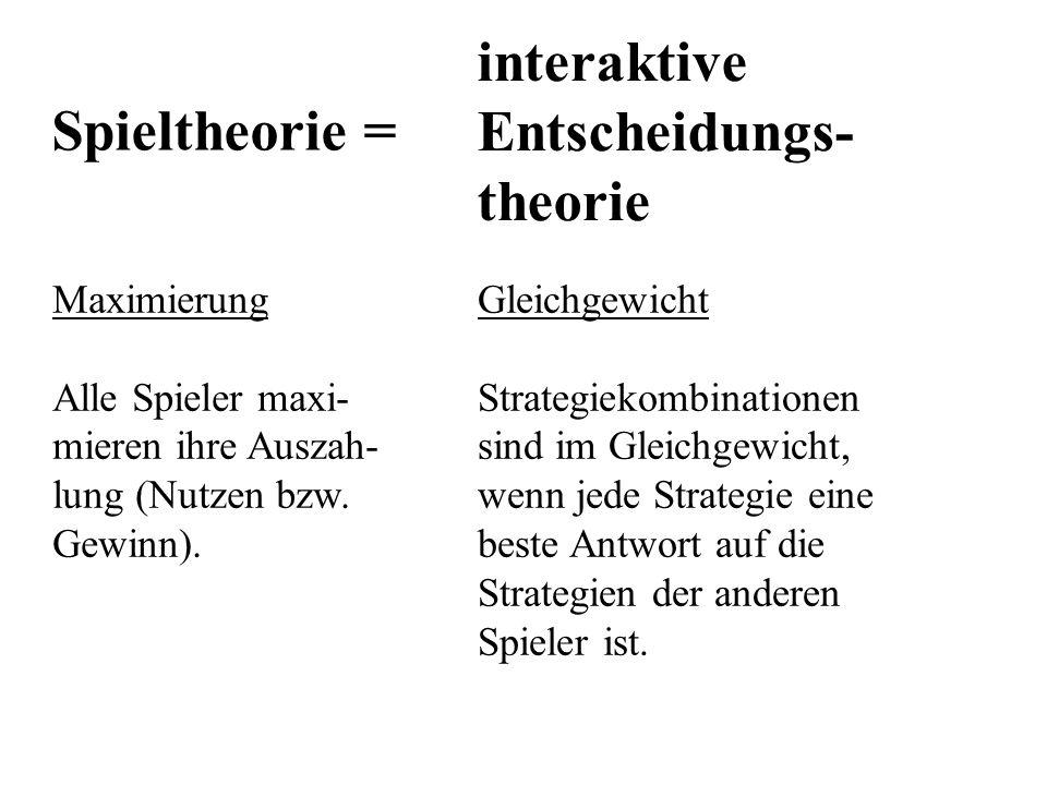 interaktive Entscheidungs- Spieltheorie = theorie Maximierung