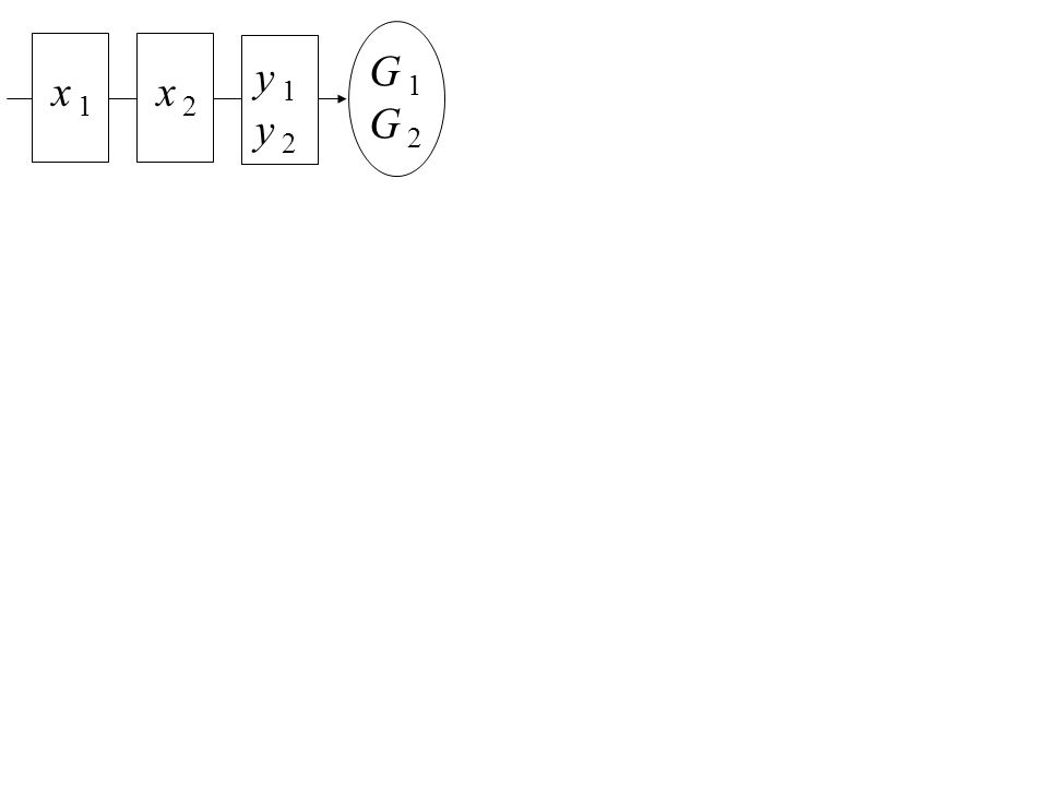 x 1 x 2 y 1 y 2 G 1 G 2