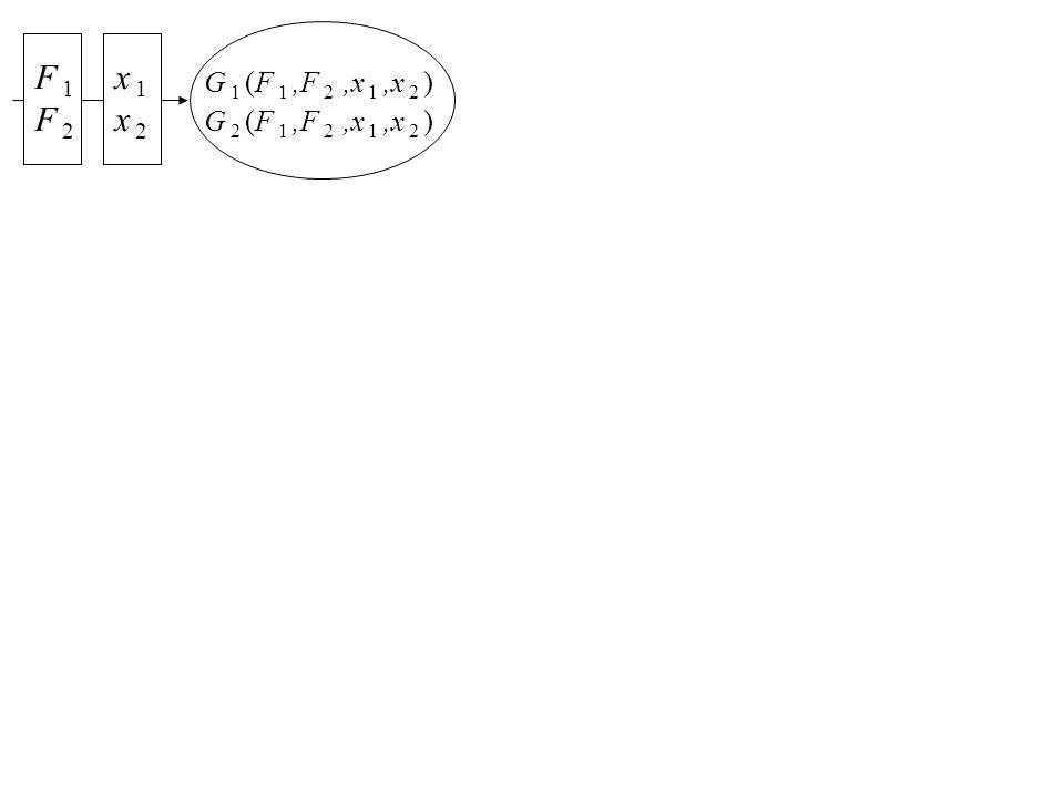 F 1 F 2 x 1 x 2 G 1 (F 1 ,F 2 ,x 1 ,x 2 ) G 2 (F 1 ,F 2 ,x 1 ,x 2 )