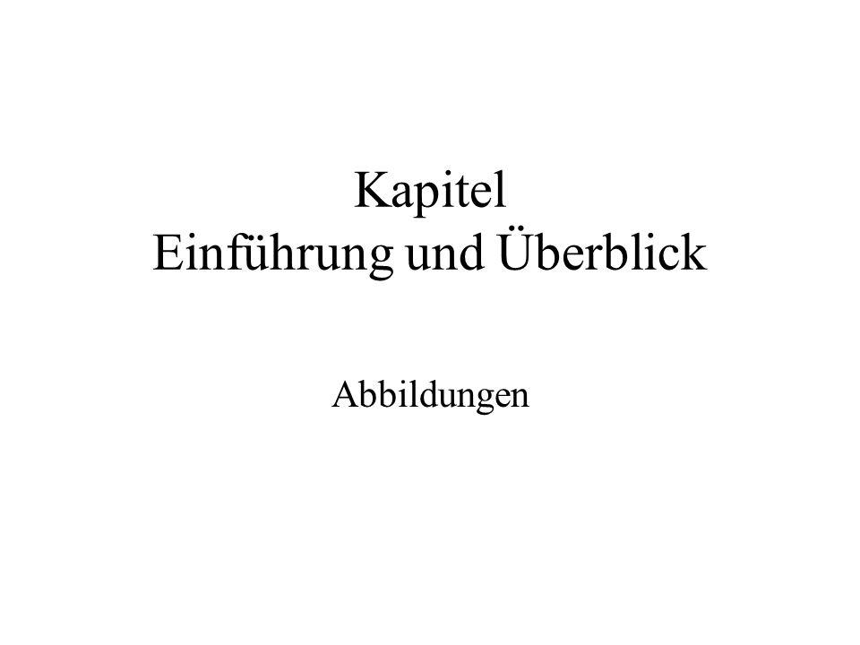 Kapitel Einführung und Überblick