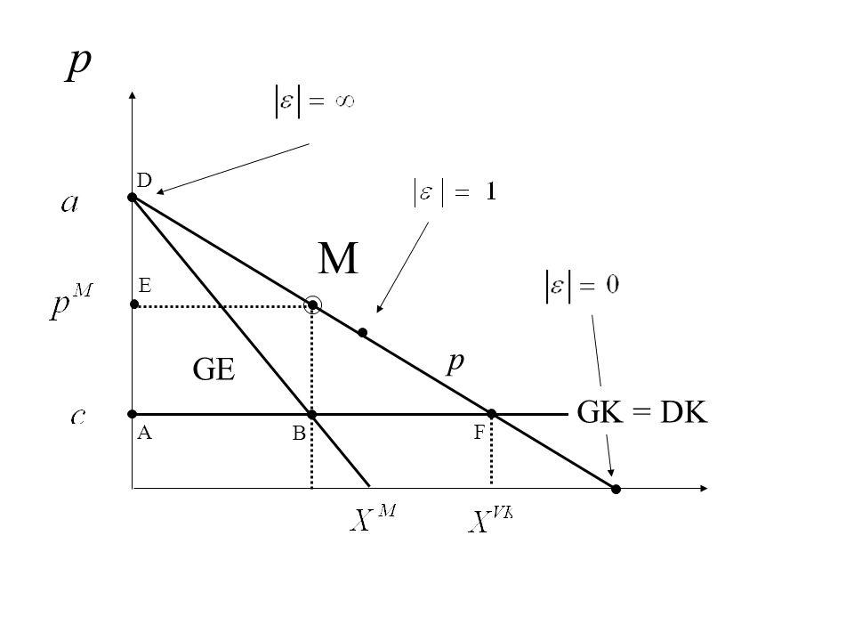 p D M E p GE GK = DK A B F