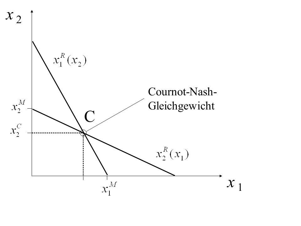 x 2 Cournot-Nash- Gleichgewicht C x 1