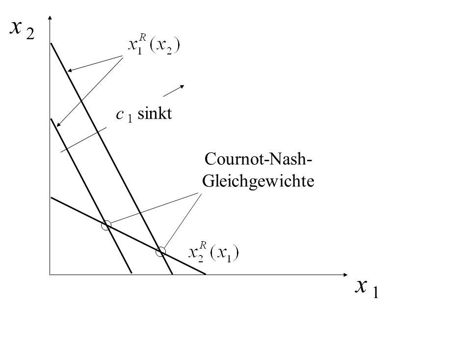 x 2 c 1 sinkt Cournot-Nash- Gleichgewichte x 1