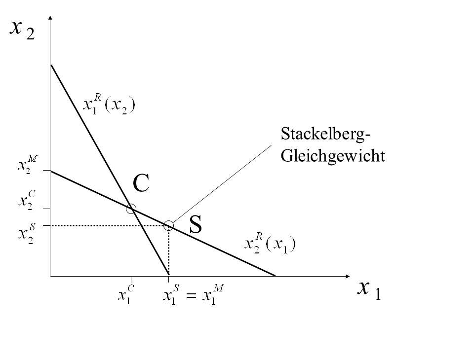 x 2 Stackelberg- Gleichgewicht C S x 1