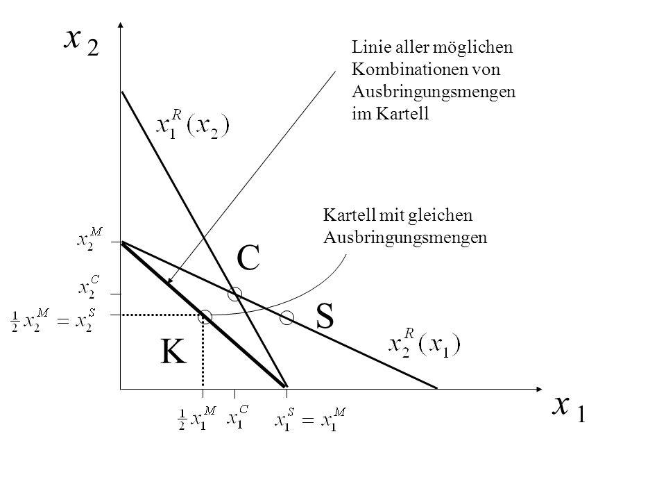 x 2 C S K x 1 Linie aller möglichen Kombinationen von