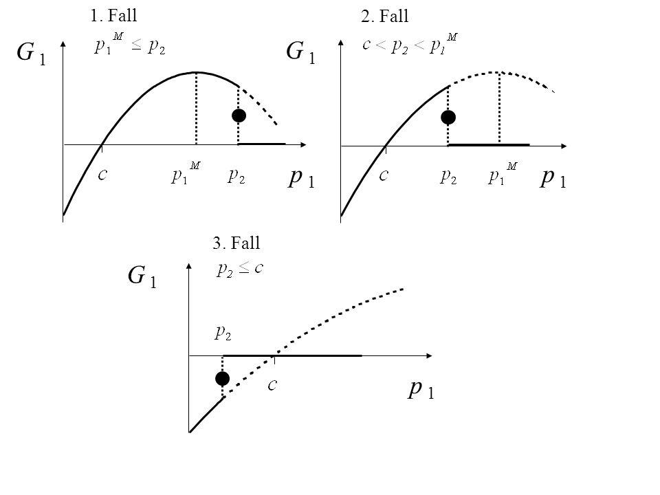 1. Fall 2. Fall G 1 G 1 p 1 p 1 3. Fall G 1 p 1