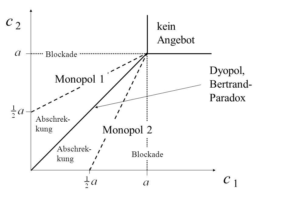 c 2 c 1 kein Angebot Dyopol, Bertrand- Monopol 1 Paradox Monopol 2