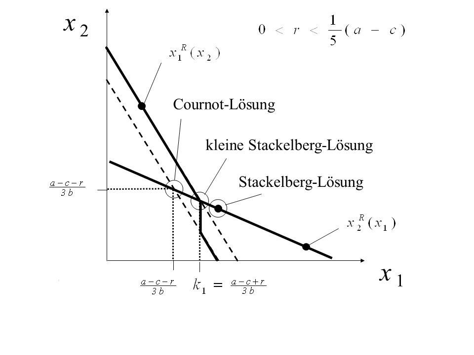 x 2 Cournot-Lösung kleine Stackelberg-Lösung Stackelberg-Lösung x 1