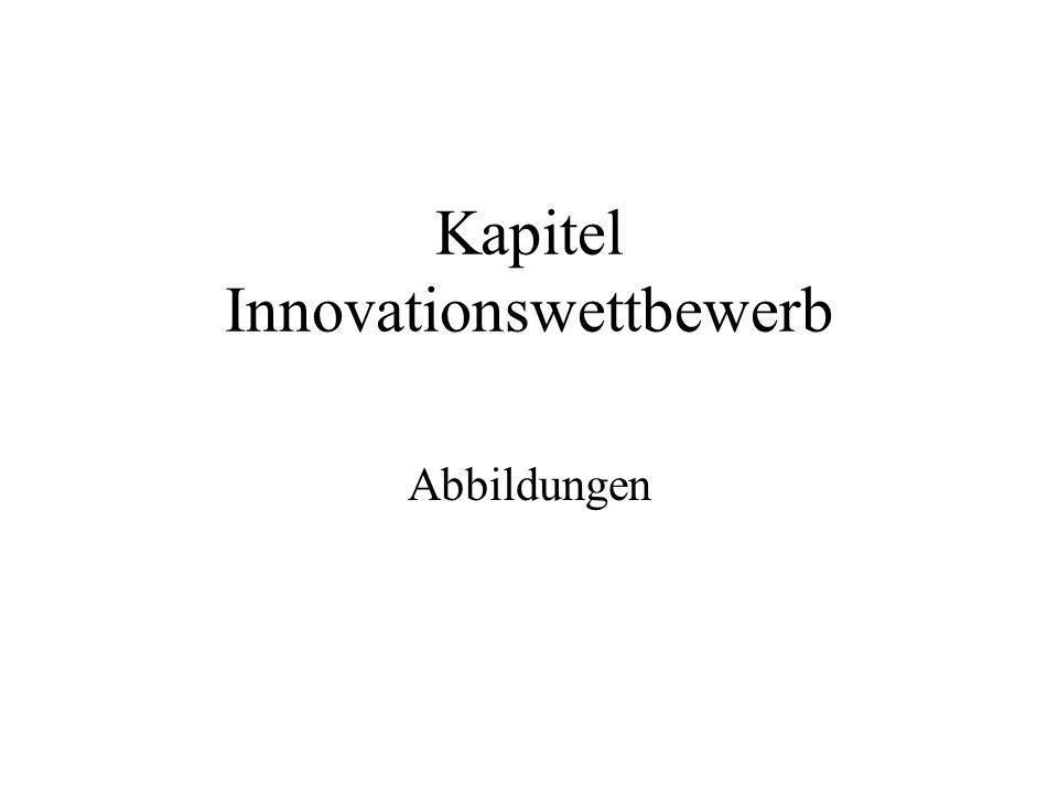 Kapitel Innovationswettbewerb
