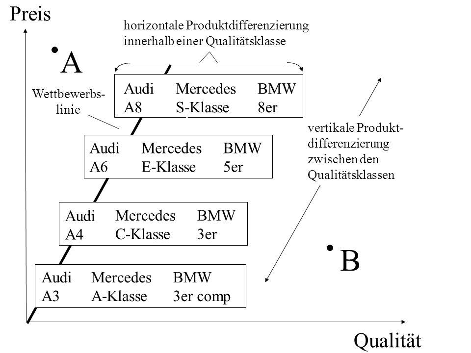 A B Preis Qualität Audi A8 Mercedes S-Klasse BMW 8er Audi A6 Mercedes